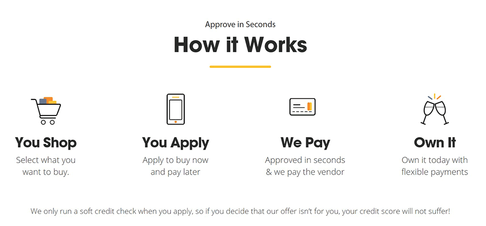 handypay how it works